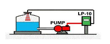 Pump Control Set-up